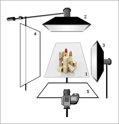 места схемы освещения в предметной фотографии рисовании