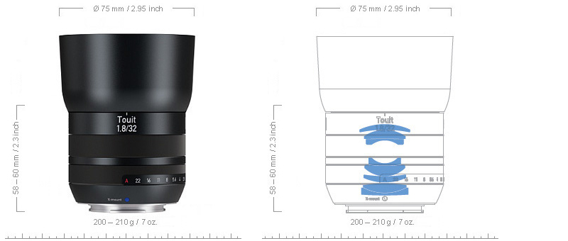 touit_32mm_design