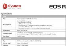 Canon R характеристики