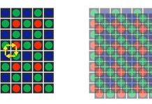 Panasonic Pixel Shift