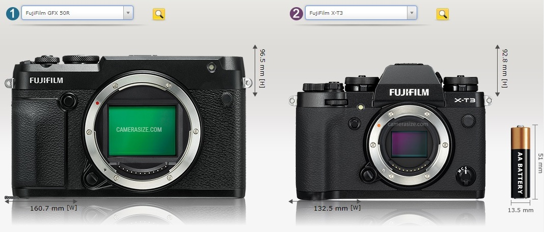 Размеры Fujifilm GFX 50R в сравнении с популярными камерами