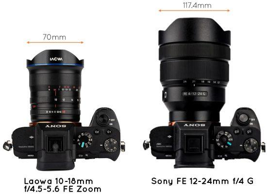 Анонс Laowa 10-18mm f/4.5-5.6