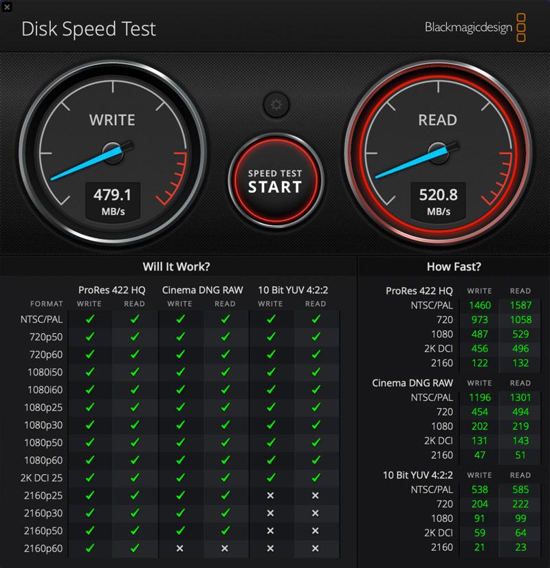 Скорость SanDisk Extreme Portable