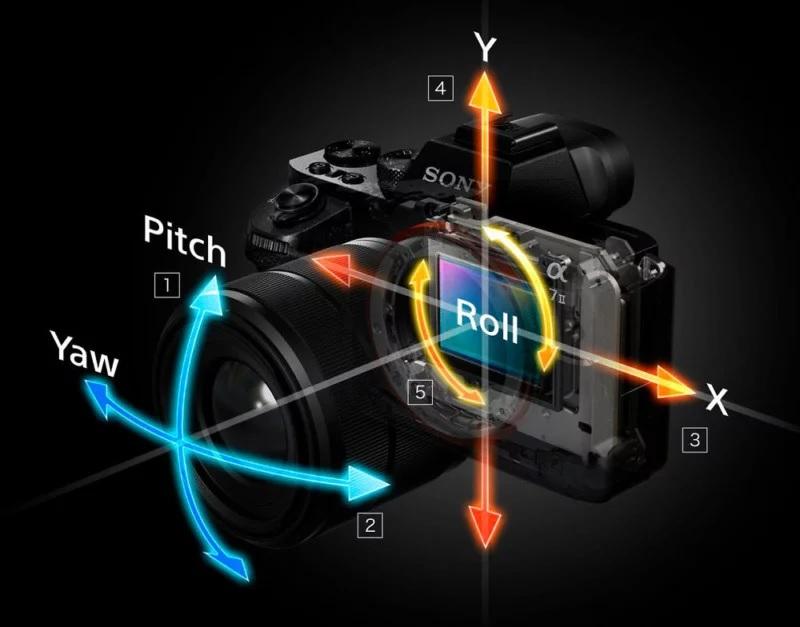 Следующая камера Canon EOS R получит 5-осевую IBIS?