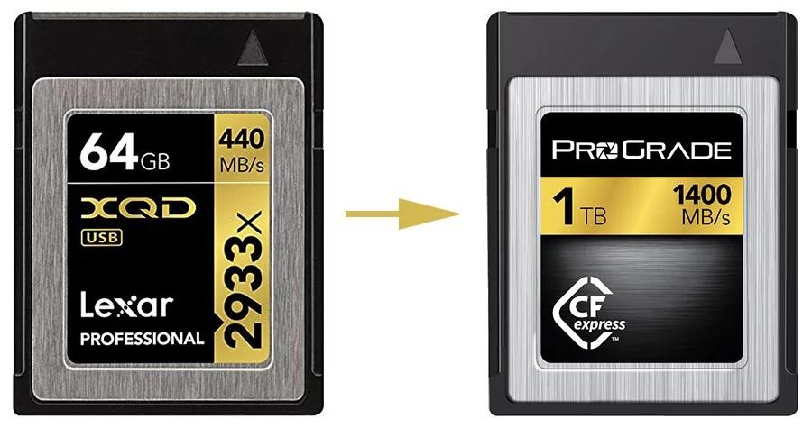 Камеры Nikon Z получат автофокус по глазам, видео в RAW и поддержку карт памяти CFexpress