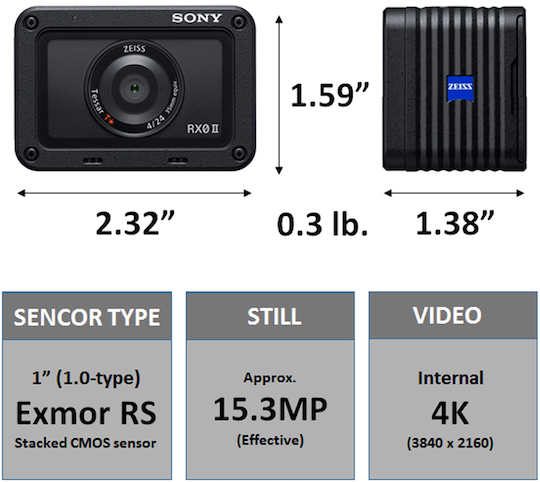 Анонс Sony RX0 II