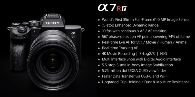 Анонс Sony a7R IV