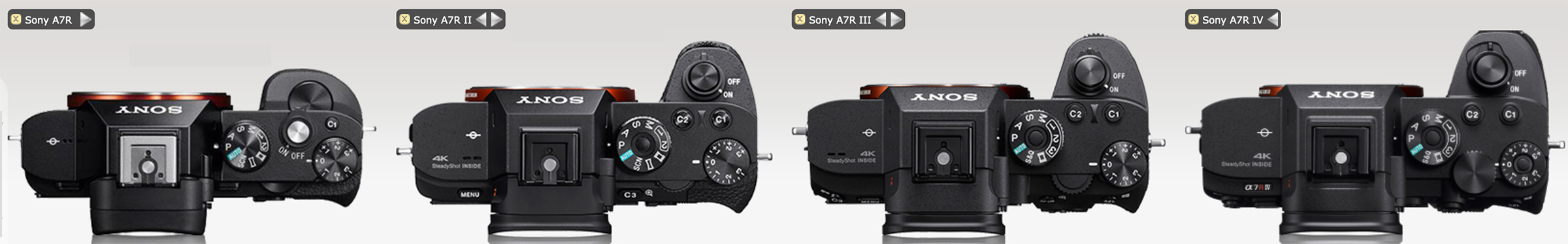 Линейка Sony a7R становится крупнее