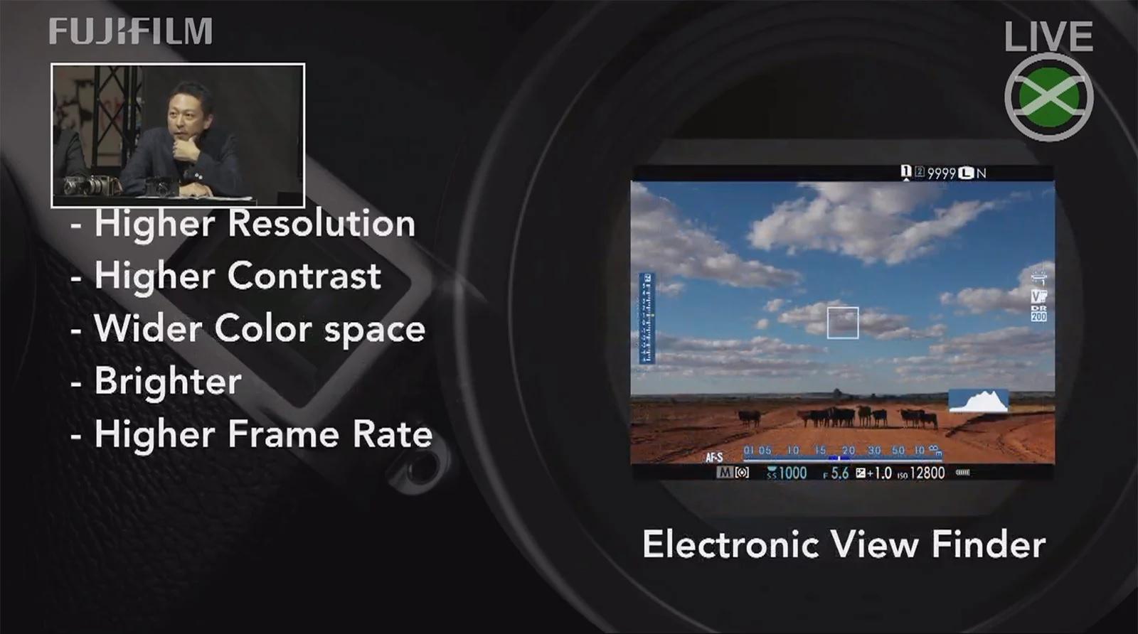 Fujifilm анонсировала разработку X-Pro3